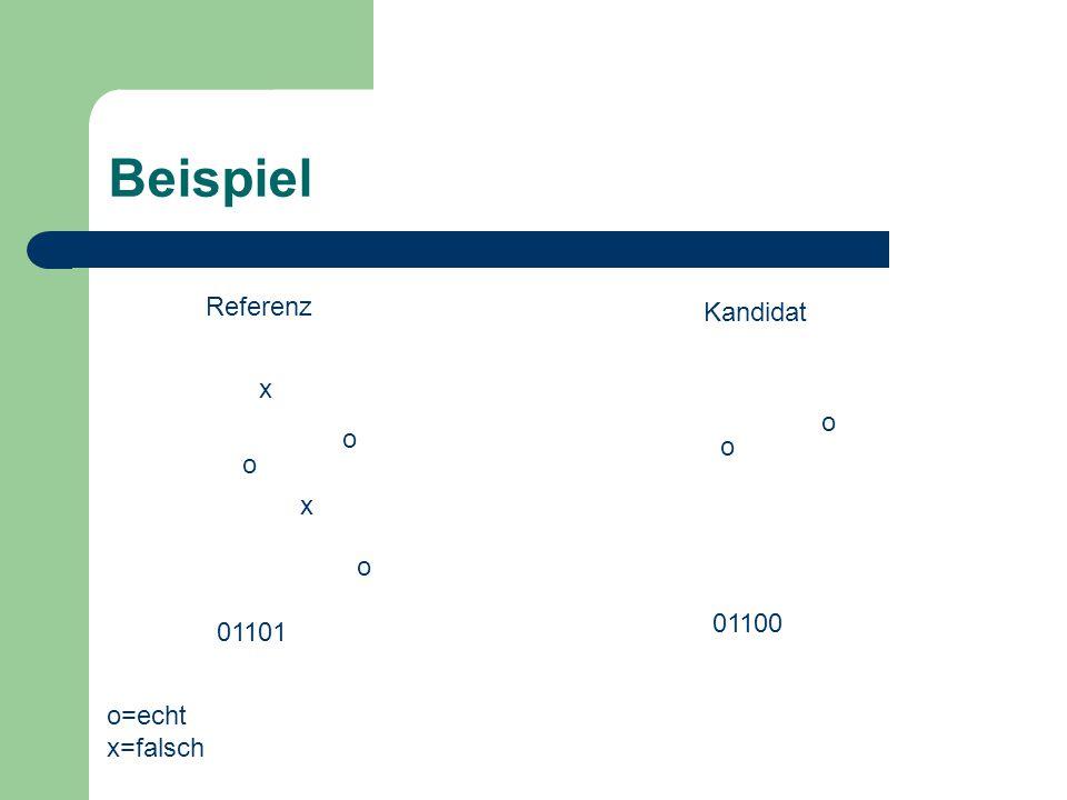 Beispiel Referenz Kandidat x o o o o x o 01100 01101 o=echt x=falsch