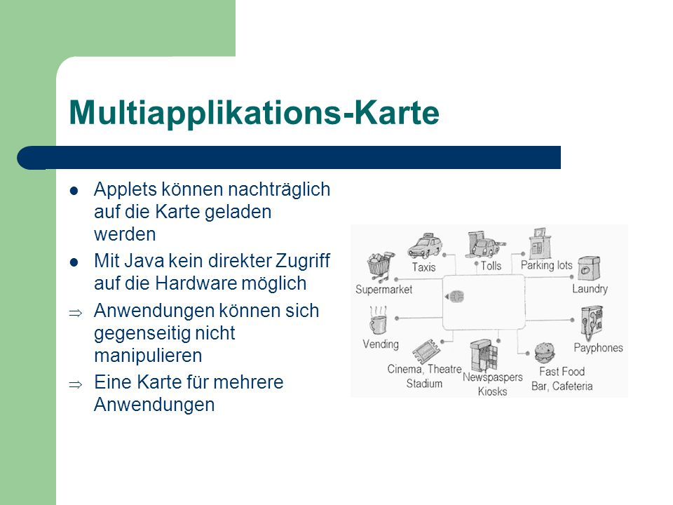 Multiapplikations-Karte