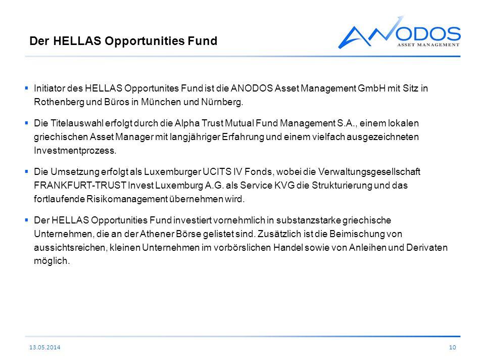 Der HELLAS Opportunities Fund