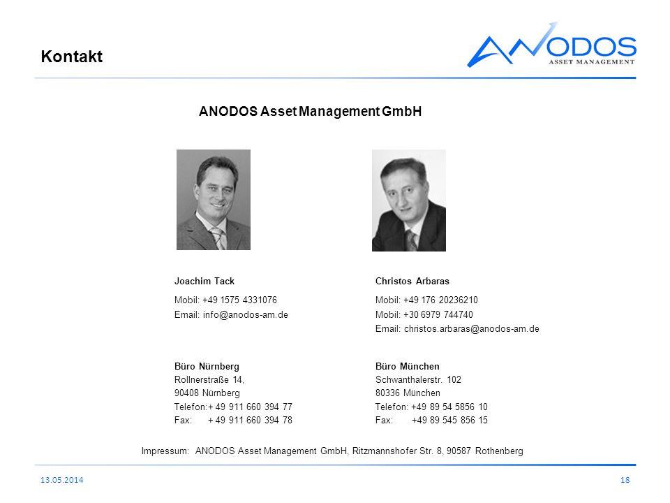 Kontakt ANODOS Asset Management GmbH
