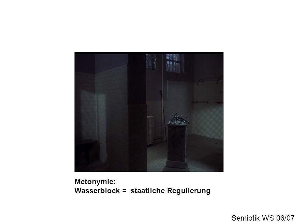 Metonymie: Wasserblock = staatliche Regulierung Semiotik WS 06/07