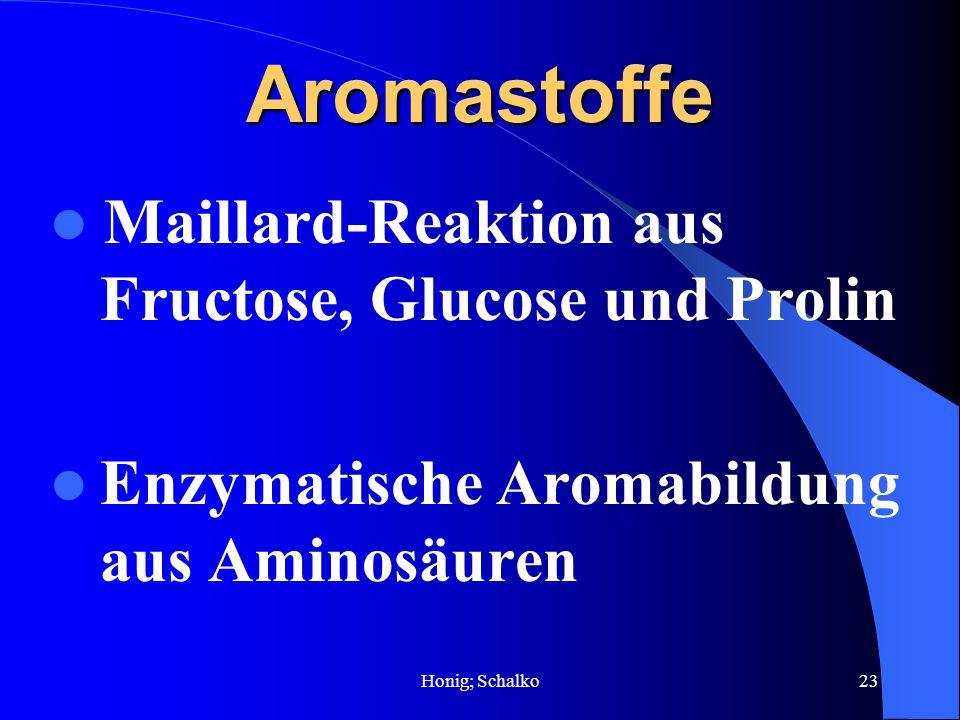 Aromastoffe Maillard-Reaktion aus Fructose, Glucose und Prolin