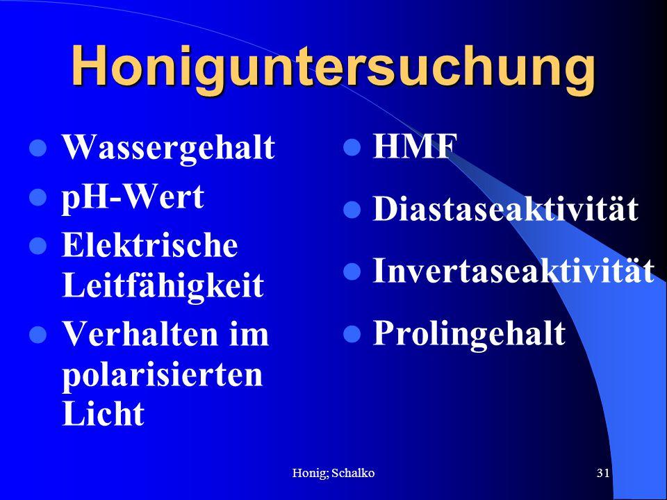 Honiguntersuchung Wassergehalt HMF pH-Wert Diastaseaktivität