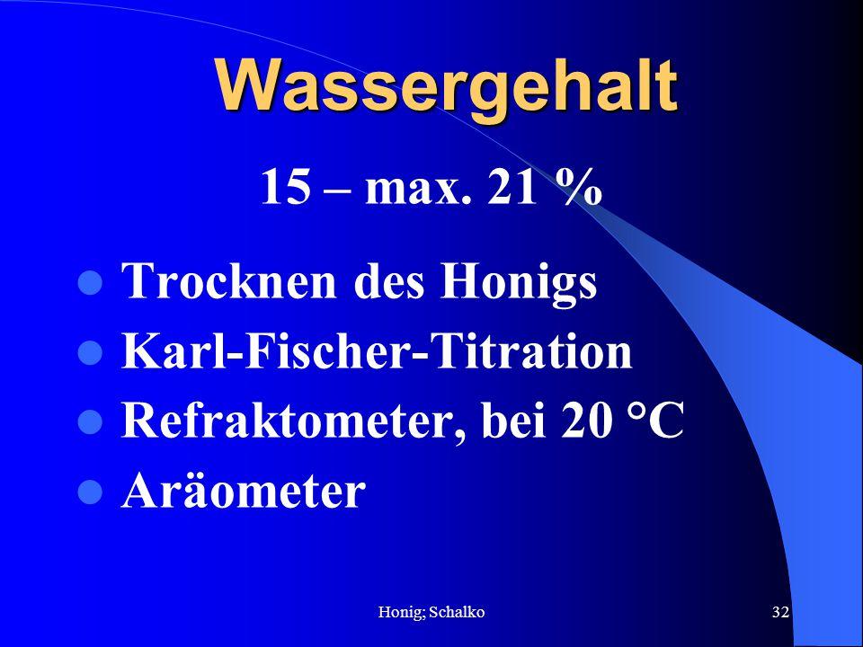 Wassergehalt 15 – max. 21 % Trocknen des Honigs Karl-Fischer-Titration