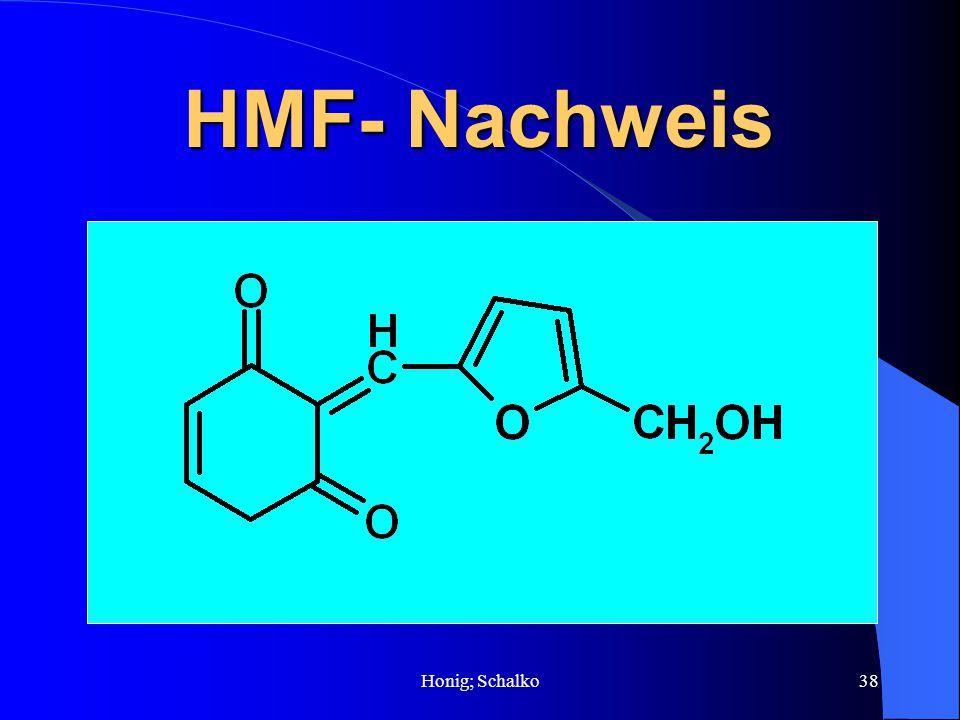 HMF- Nachweis