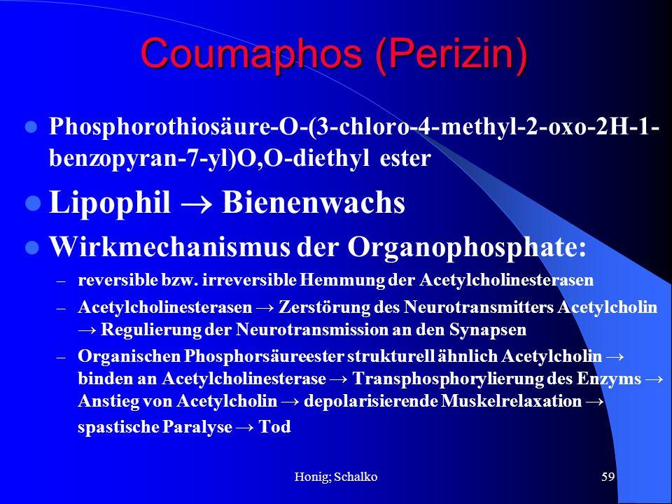 Coumaphos (Perizin) Lipophil  Bienenwachs