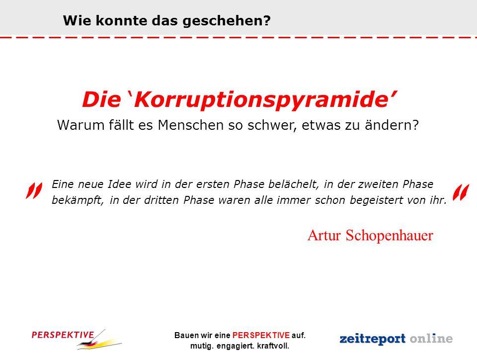 """"""" Die 'Korruptionspyramide' Artur Schopenhauer"""