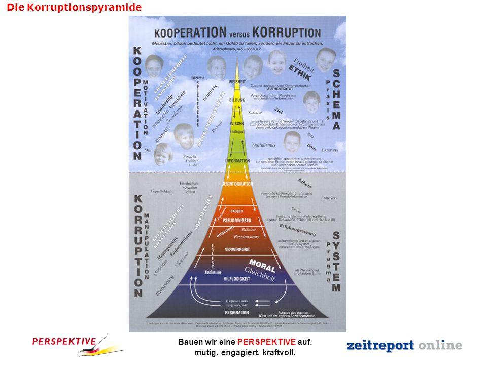 Die Korruptionspyramide