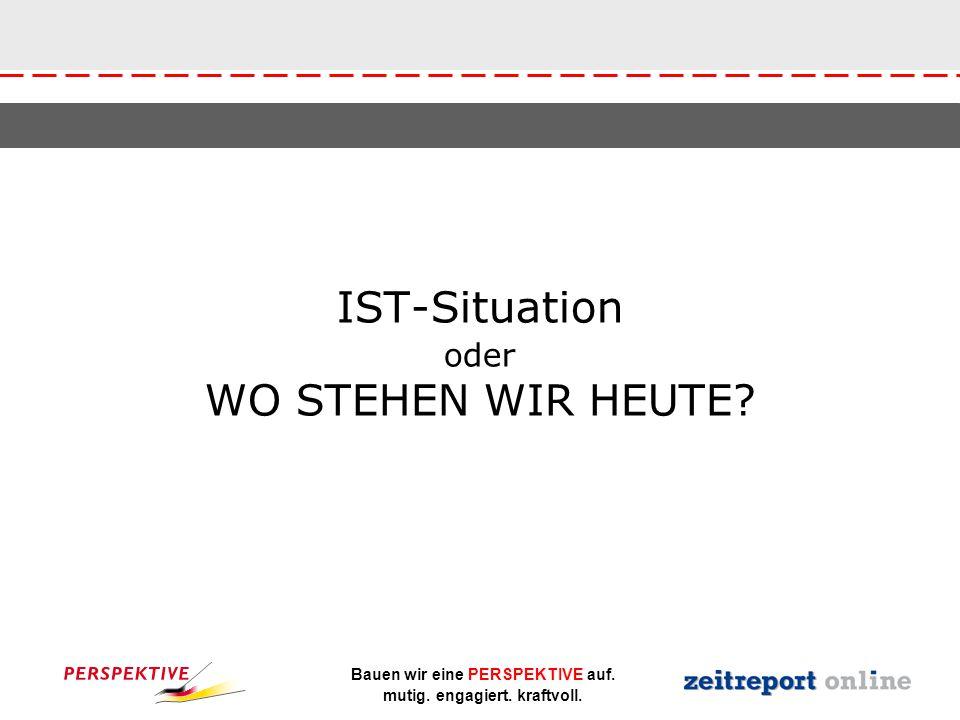 IST-Situation oder WO STEHEN WIR HEUTE