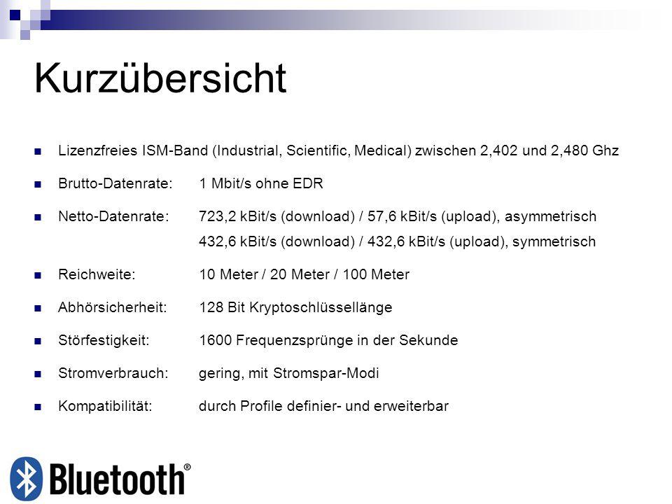 Kurzübersicht Lizenzfreies ISM-Band (Industrial, Scientific, Medical) zwischen 2,402 und 2,480 Ghz.