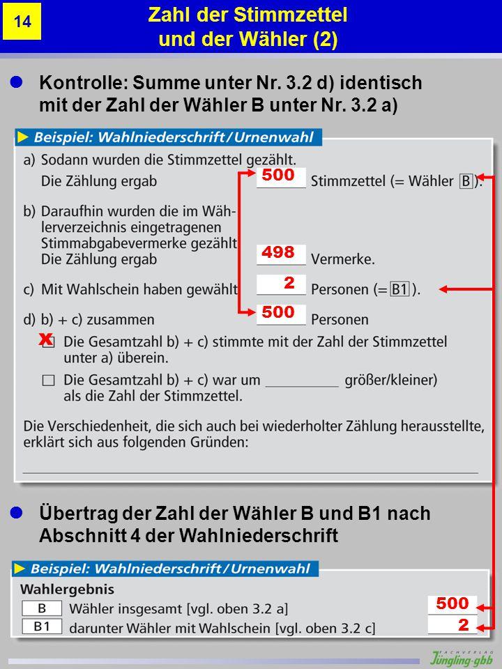 Zahl der Stimmzettel und der Wähler (2)
