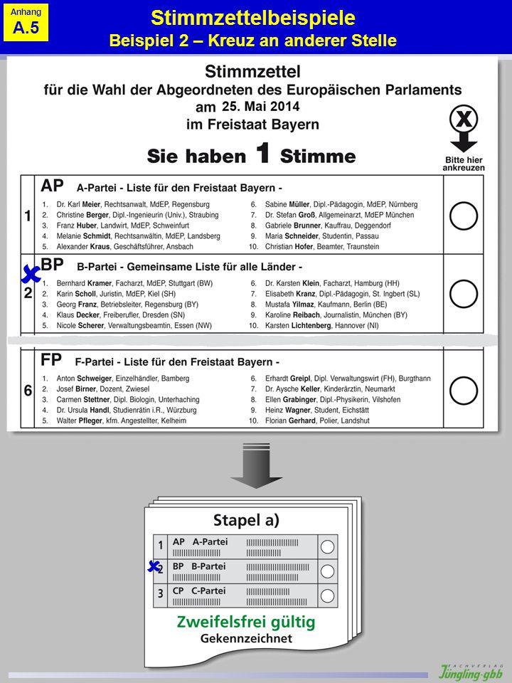 Stimmzettelbeispiele Beispiel 2 – Kreuz an anderer Stelle