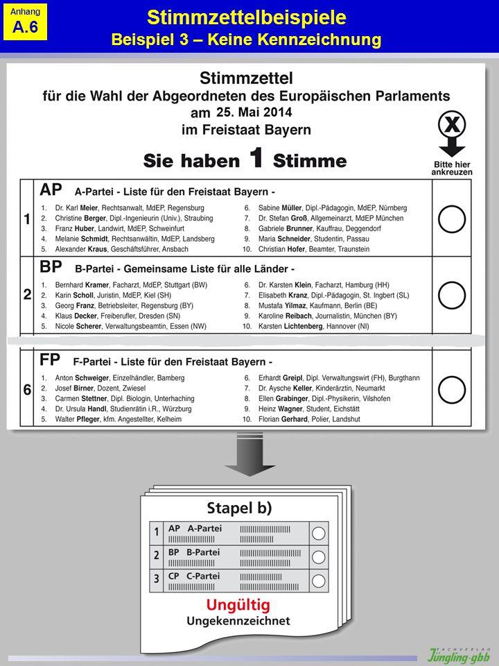 Stimmzettelbeispiele Beispiel 3 – Keine Kennzeichnung