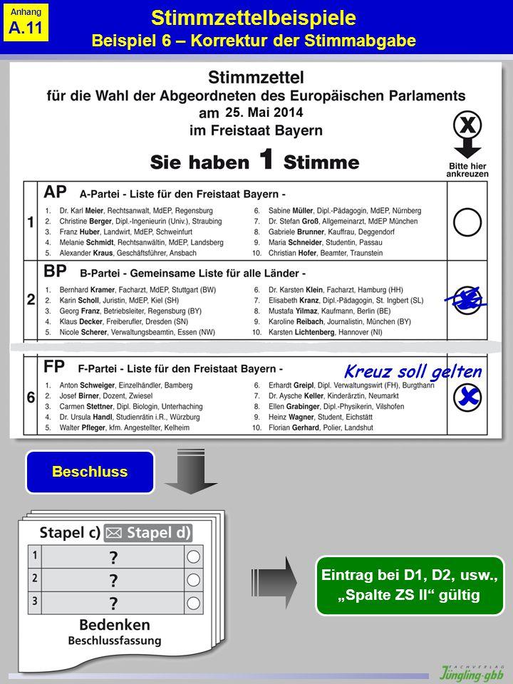 Stimmzettelbeispiele Beispiel 6 – Korrektur der Stimmabgabe
