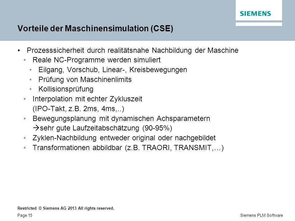 Vorteile der Maschinensimulation (CSE)
