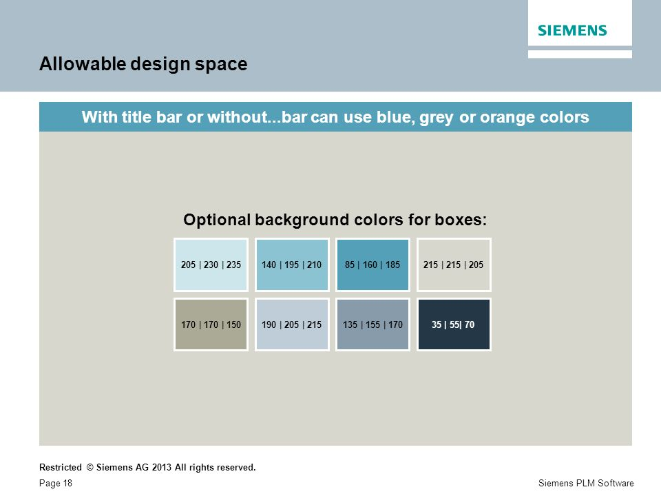 Allowable design space