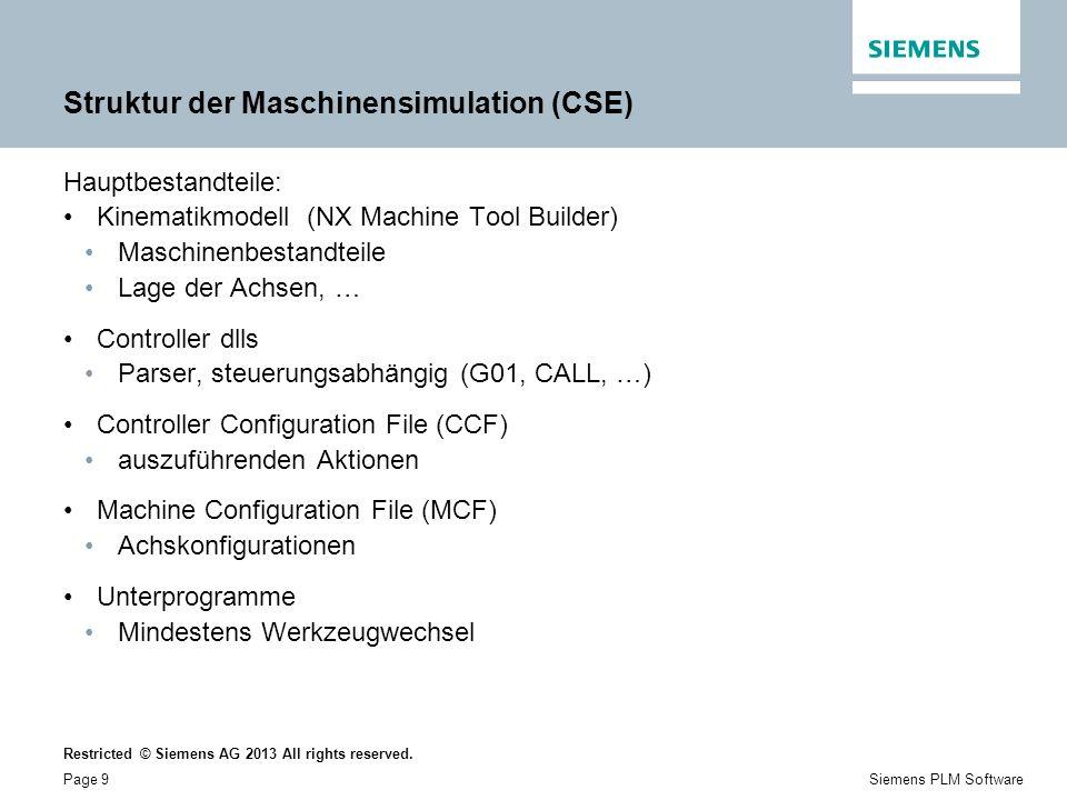 Struktur der Maschinensimulation (CSE)