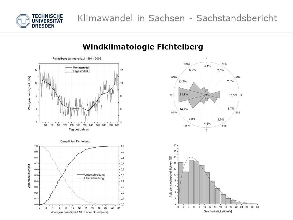 Windklimatologie Fichtelberg