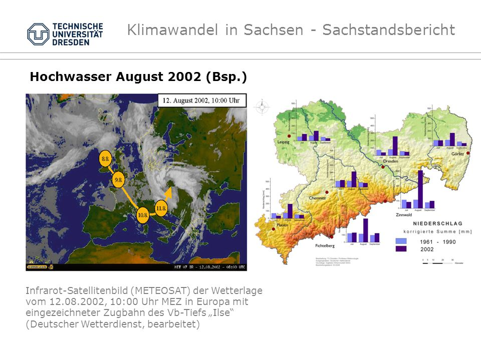Hochwasser August 2002 (Bsp.)