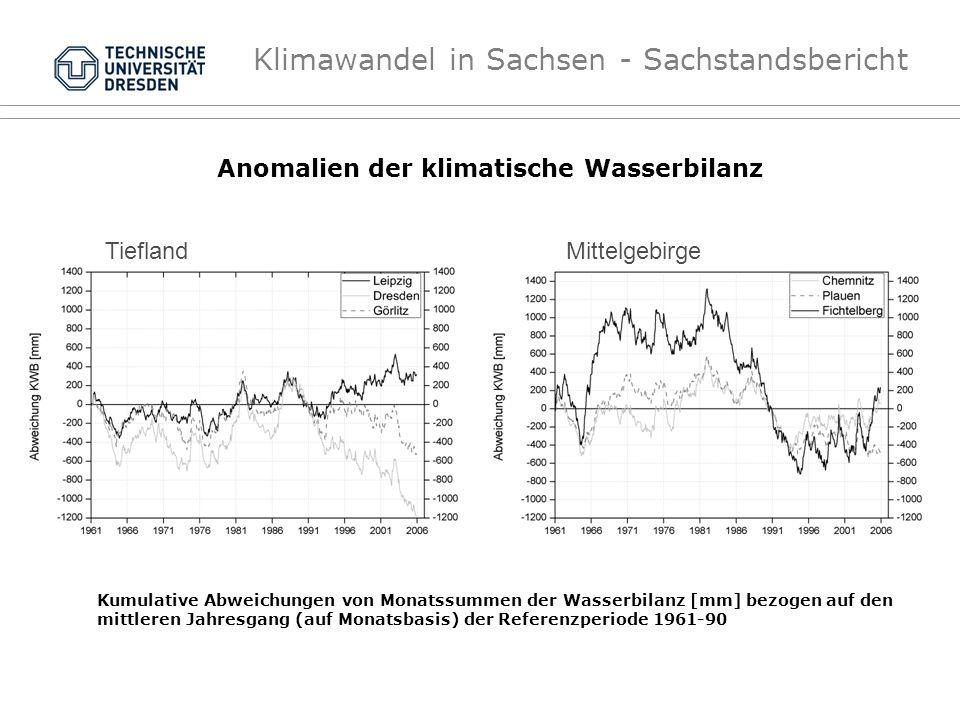 Anomalien der klimatische Wasserbilanz