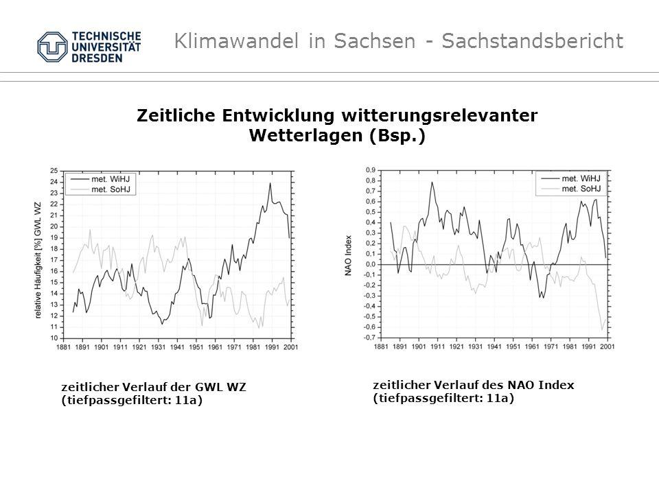 Zeitliche Entwicklung witterungsrelevanter Wetterlagen (Bsp.)