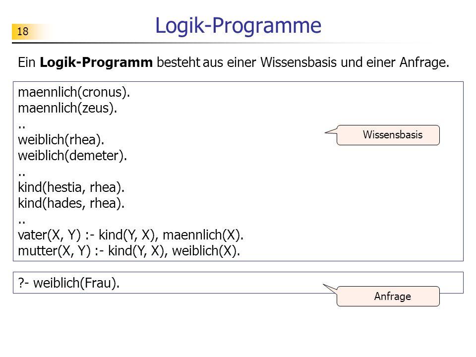 Logik-Programme Ein Logik-Programm besteht aus einer Wissensbasis und einer Anfrage. maennlich(cronus).