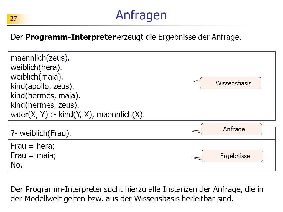 Anfragen Der Programm-Interpreter erzeugt die Ergebnisse der Anfrage.