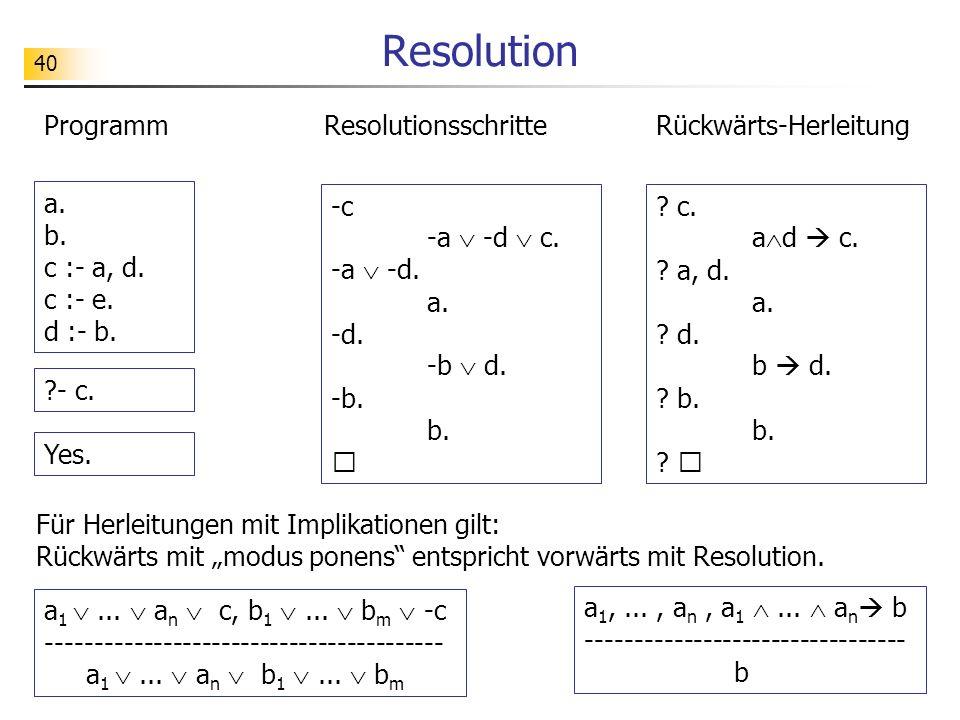 Resolution Programm Resolutionsschritte Rückwärts-Herleitung