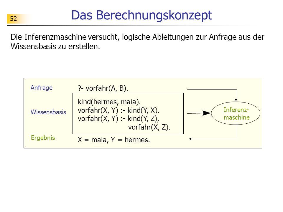 Das Berechnungskonzept