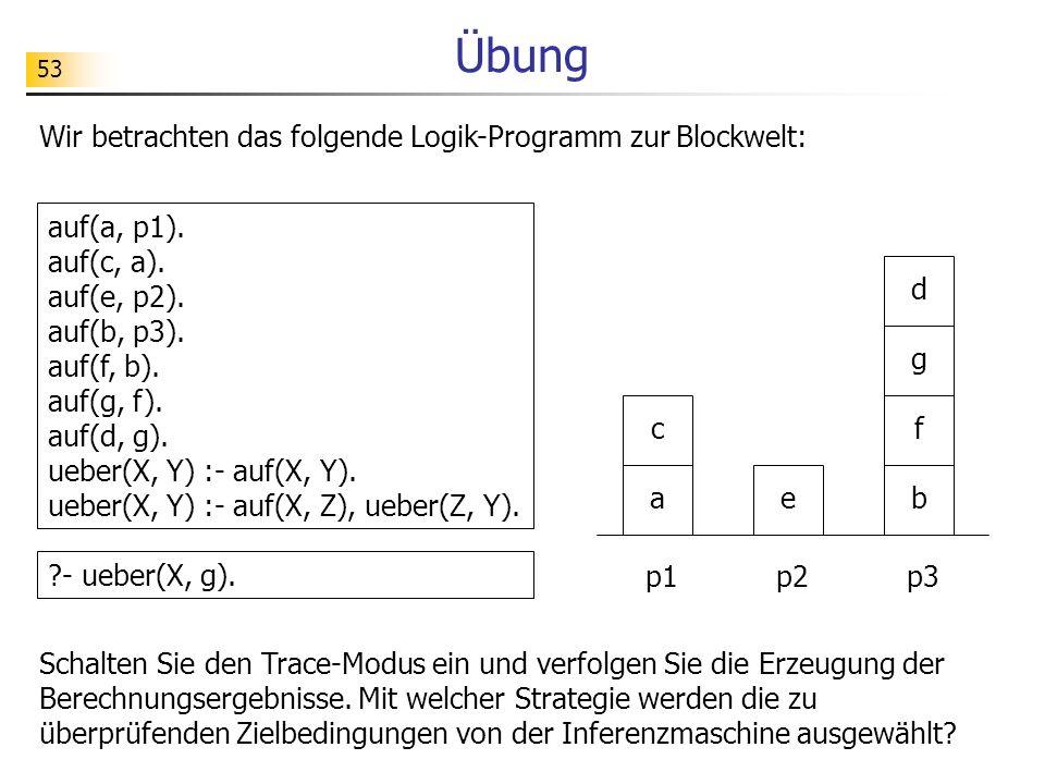 Übung Wir betrachten das folgende Logik-Programm zur Blockwelt: