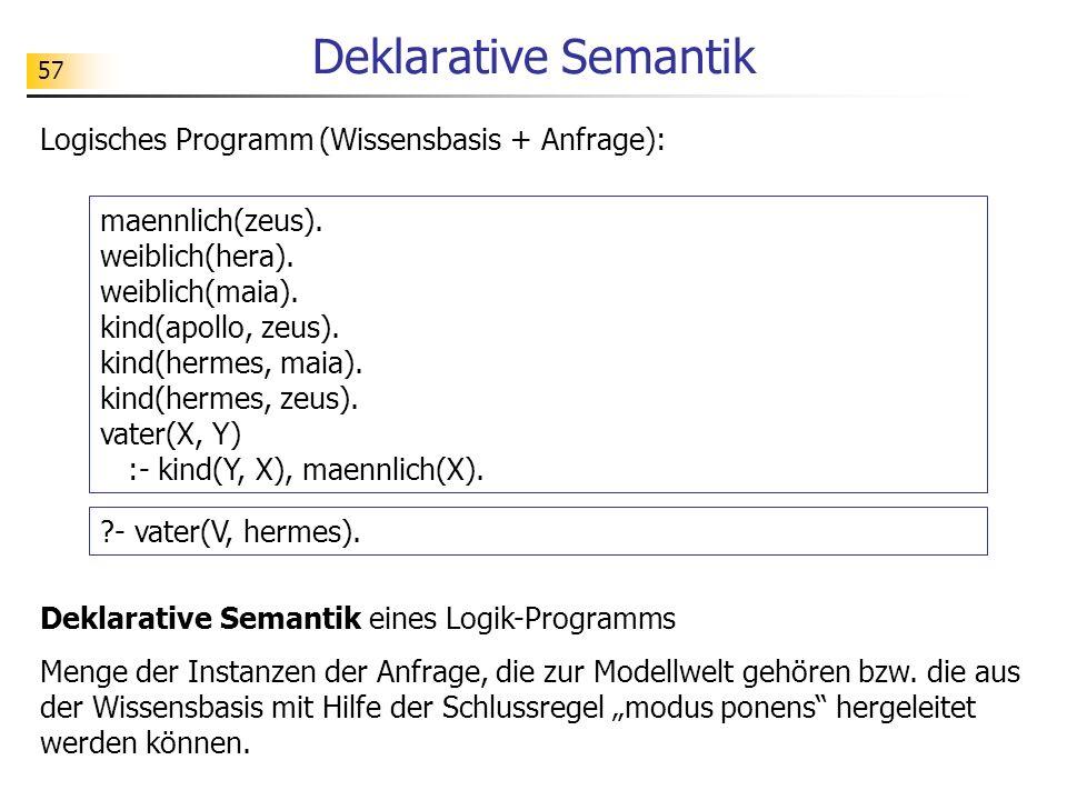 Deklarative Semantik Logisches Programm (Wissensbasis + Anfrage):
