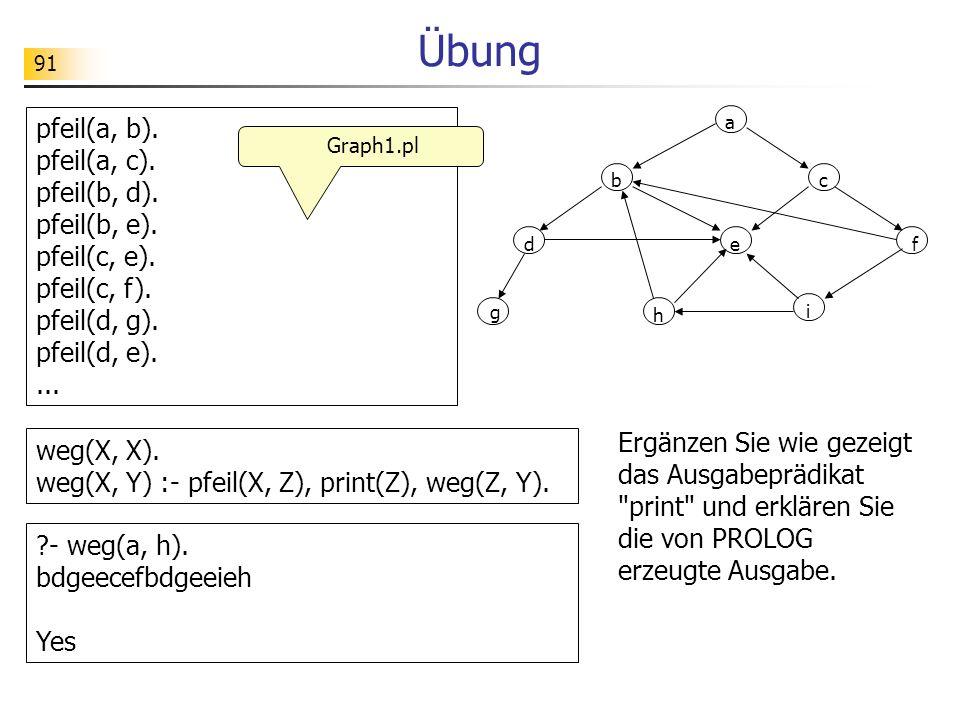 Übung pfeil(a, b). pfeil(a, c). pfeil(b, d). pfeil(b, e). pfeil(c, e).