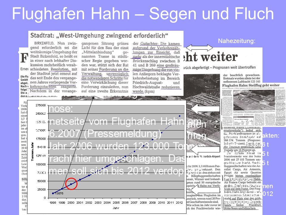 Flughafen Hahn – Segen und Fluch