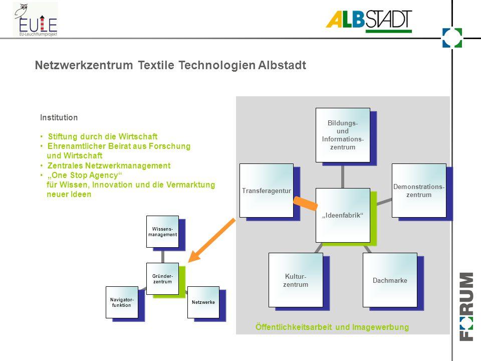 Netzwerkzentrum Textile Technologien Albstadt