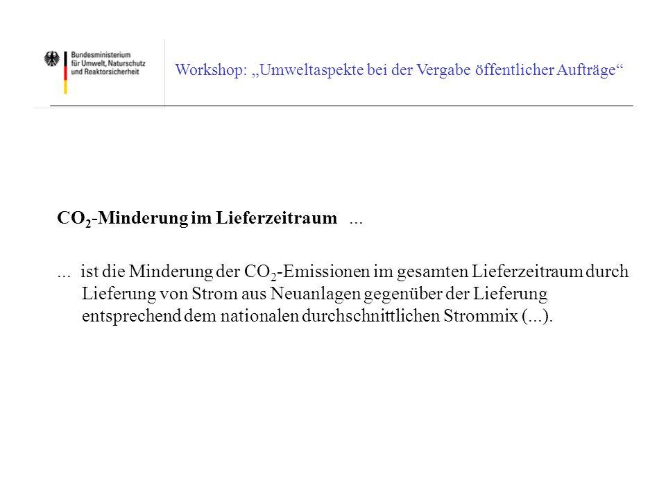 CO2-Minderung im Lieferzeitraum ...