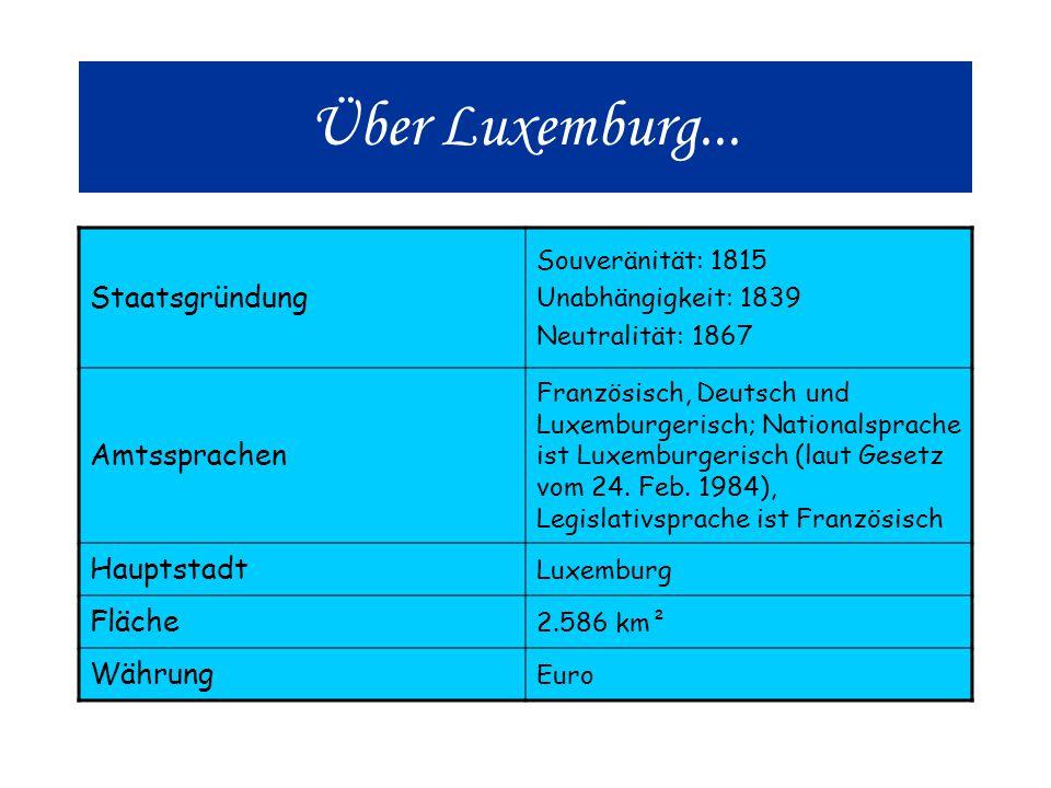 Über Luxemburg... Staatsgründung Amtssprachen Hauptstadt Fläche