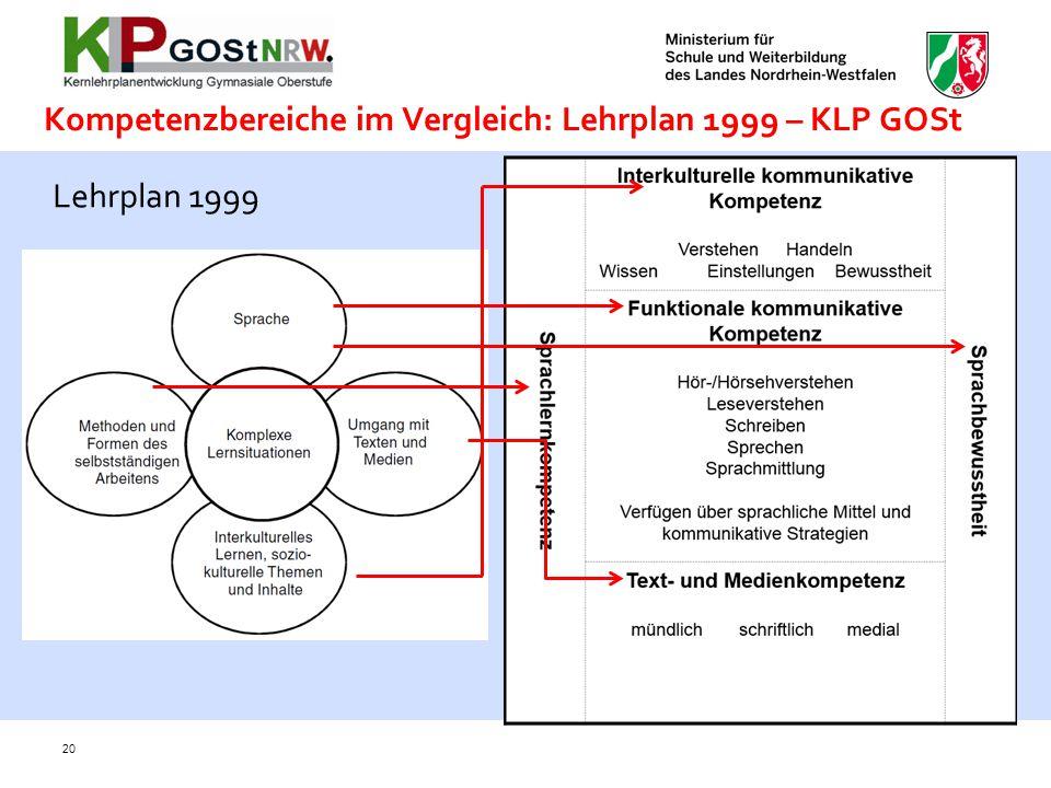 Kompetenzbereiche im Vergleich: Lehrplan 1999 – KLP GOSt