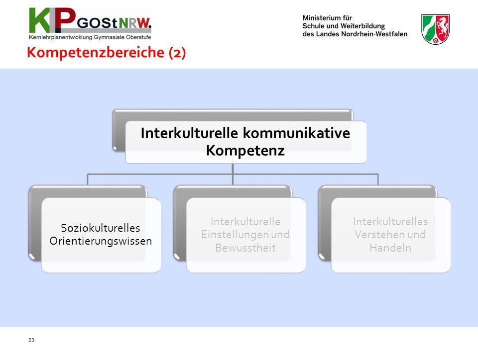 Interkulturelle kommunikative Kompetenz