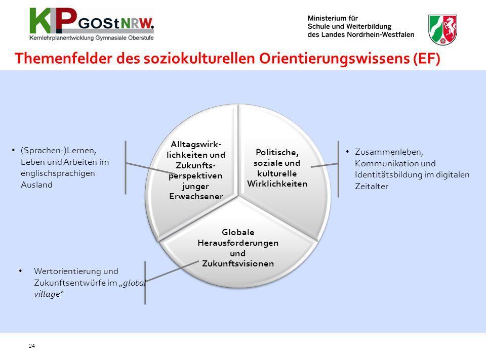 Themenfelder des soziokulturellen Orientierungswissens (EF)