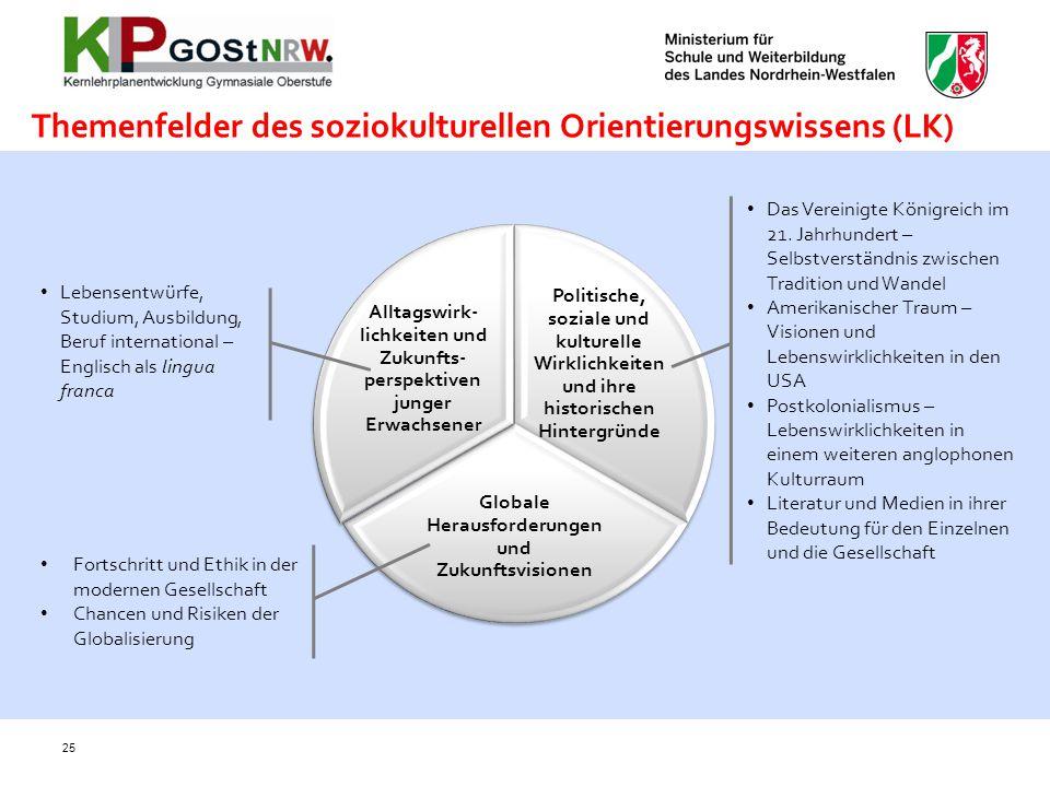 Themenfelder des soziokulturellen Orientierungswissens (LK)