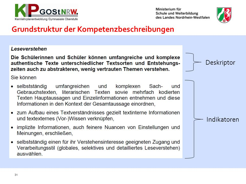 Grundstruktur der Kompetenzbeschreibungen