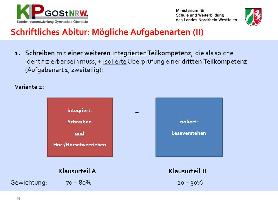 Schriftliches Abitur: Mögliche Aufgabenarten (II)