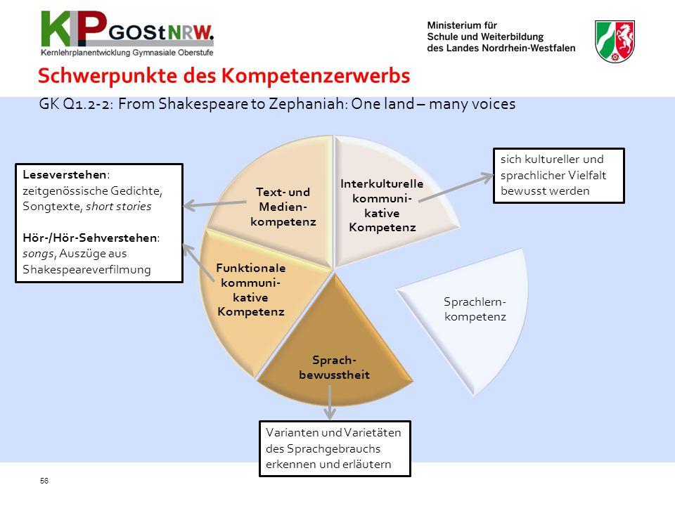 Schwerpunkte des Kompetenzerwerbs