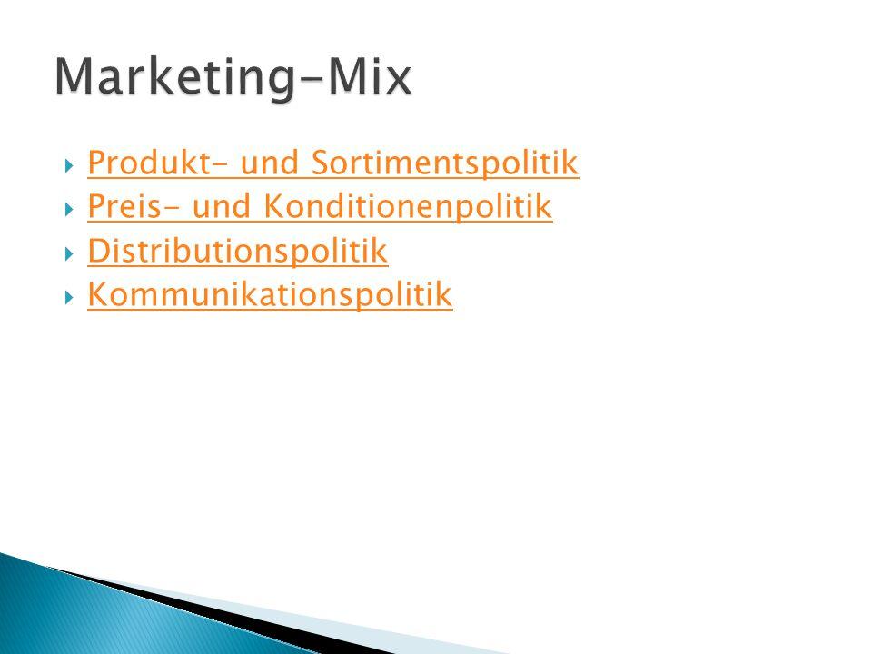 Marketing-Mix Produkt- und Sortimentspolitik