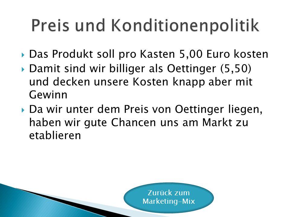 Preis und Konditionenpolitik