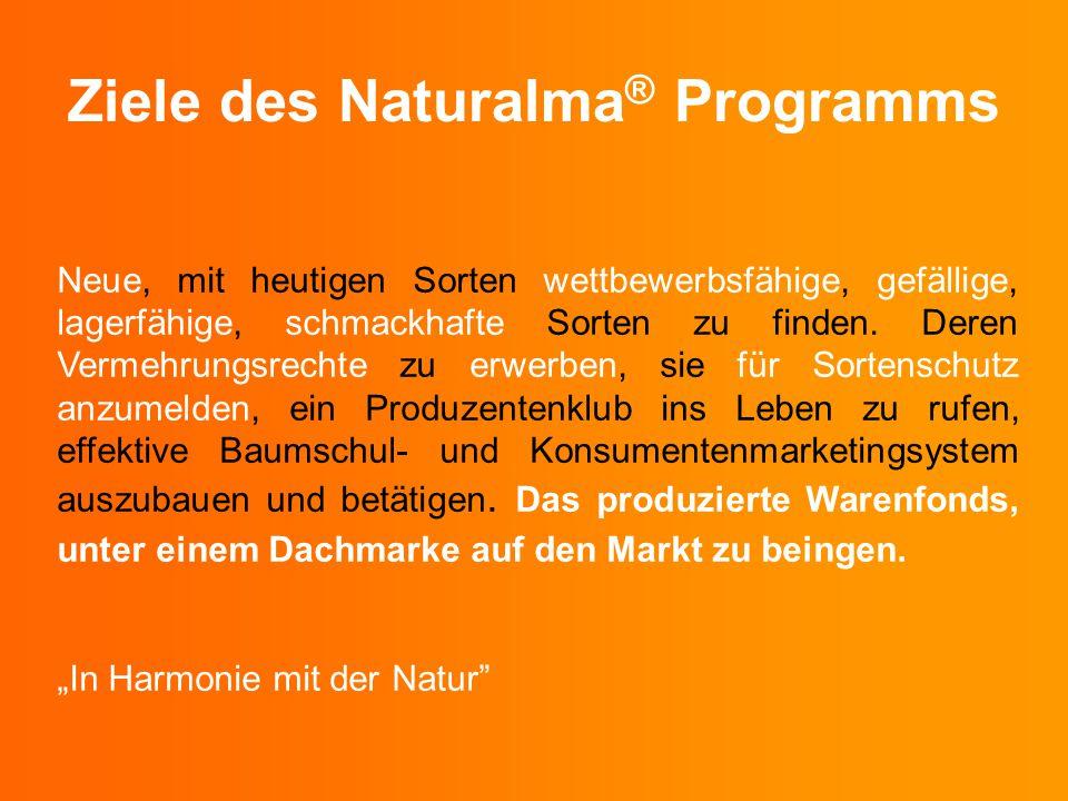 Ziele des Naturalma® Programms