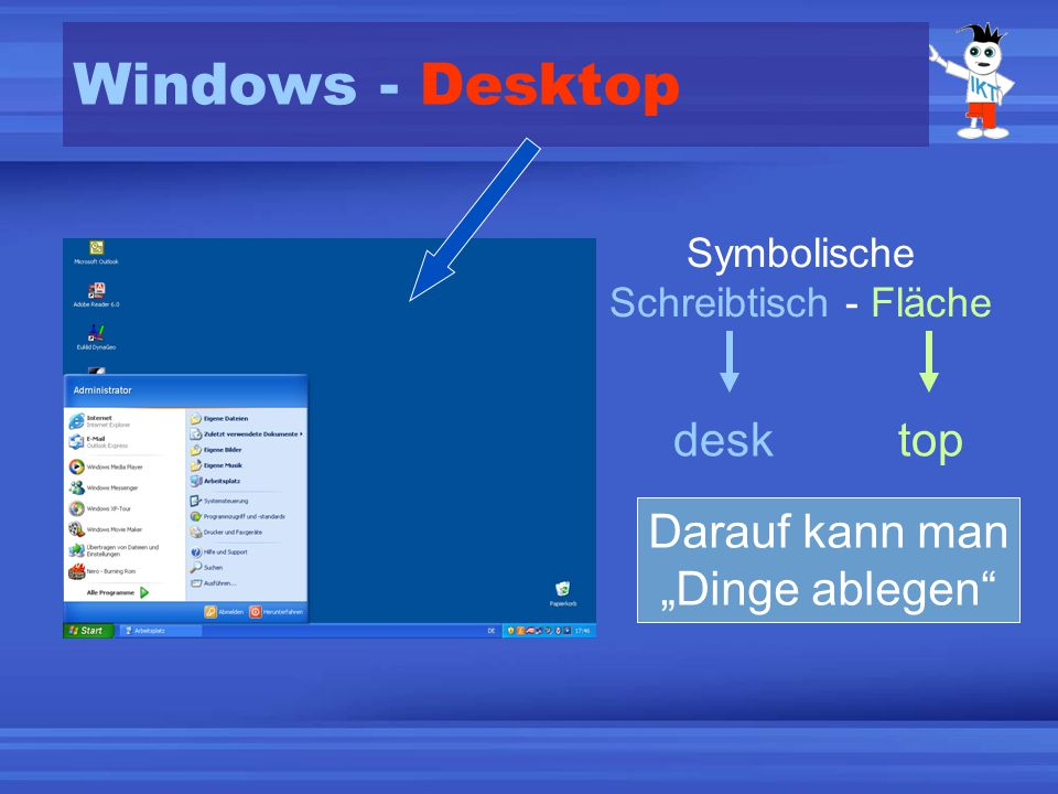 "Windows - Desktop desk top Darauf kann man ""Dinge ablegen"