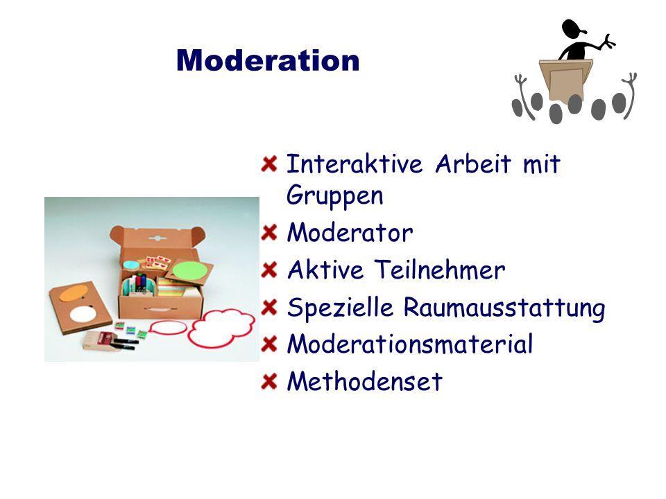 Moderation Interaktive Arbeit mit Gruppen Moderator Aktive Teilnehmer