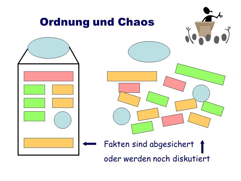 Ordnung und Chaos Fakten sind abgesichert oder werden noch diskutiert