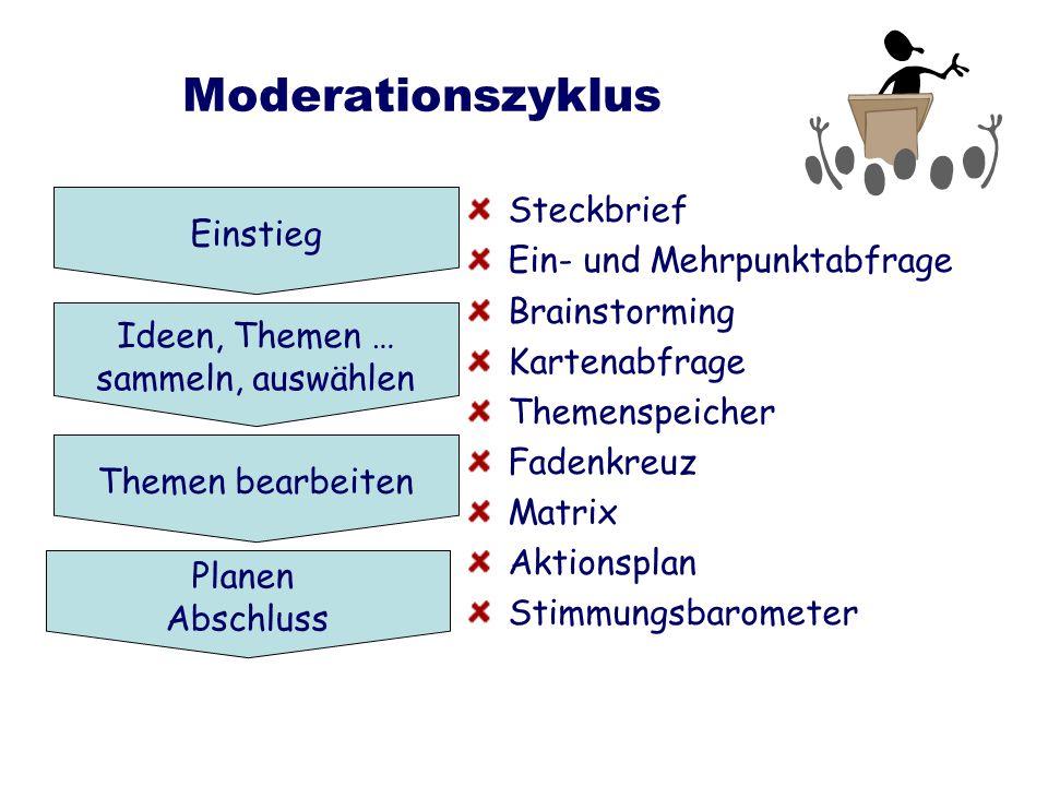 Moderationszyklus Einstieg Steckbrief Ein- und Mehrpunktabfrage